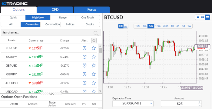 10Trading Brokers Trading Software