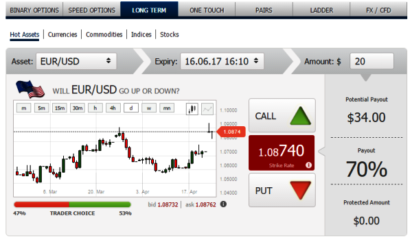 23Traders Binary Options Broker Software