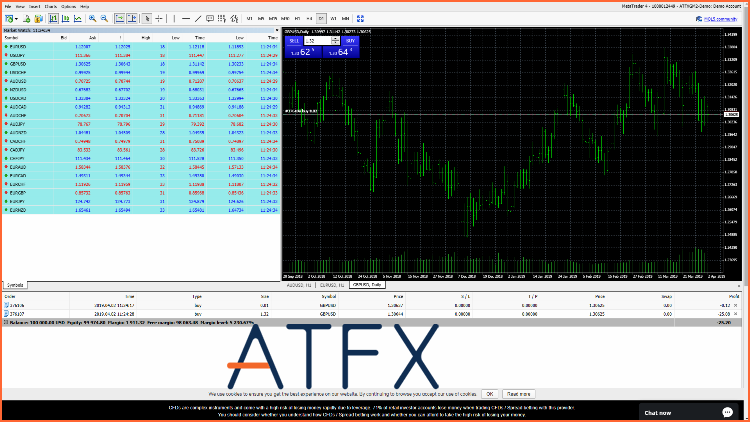 ATFX Forex Brokers Review