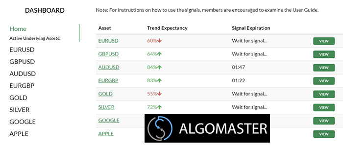 Master trading signals