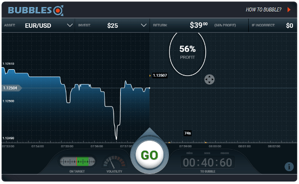 AnyOption Bubbles Binary Options