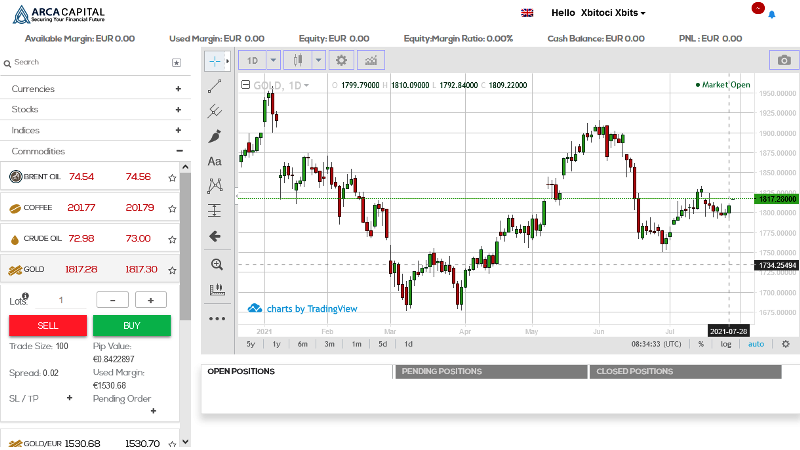 Arca Capital Trading