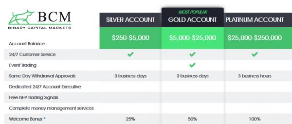 Binary Capital Markets Broker Accounts
