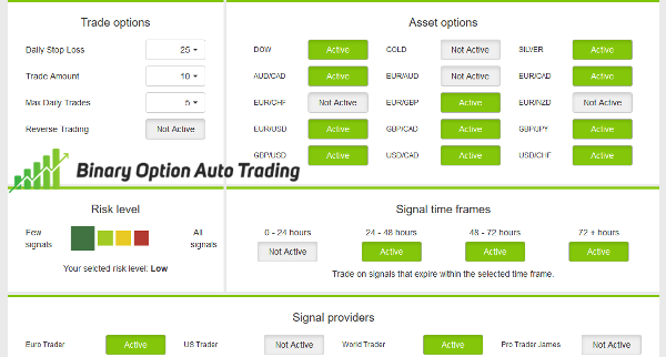 Binary trading uk app