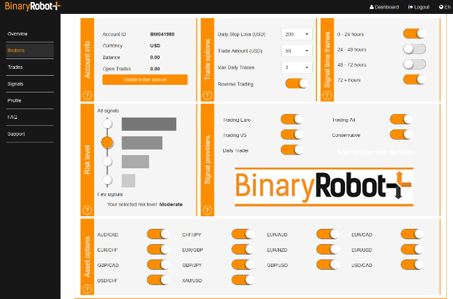 Binary Robot Plus Trading Software