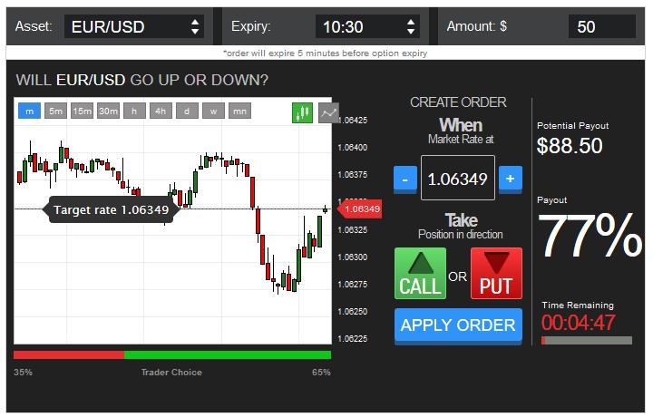 Legit binary trading sites