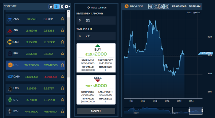 Bit Markets Crypto Trading Software