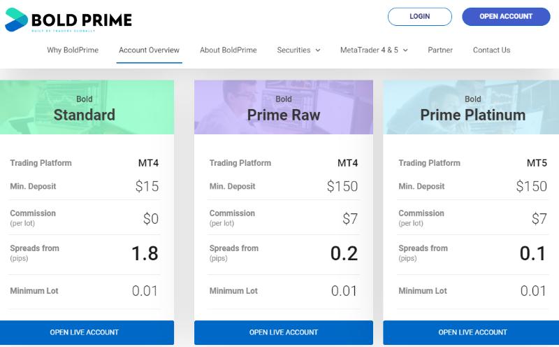 Bold Prime Broker Reviews