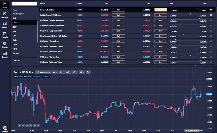 Capital Com SV Brokers Trading Platform