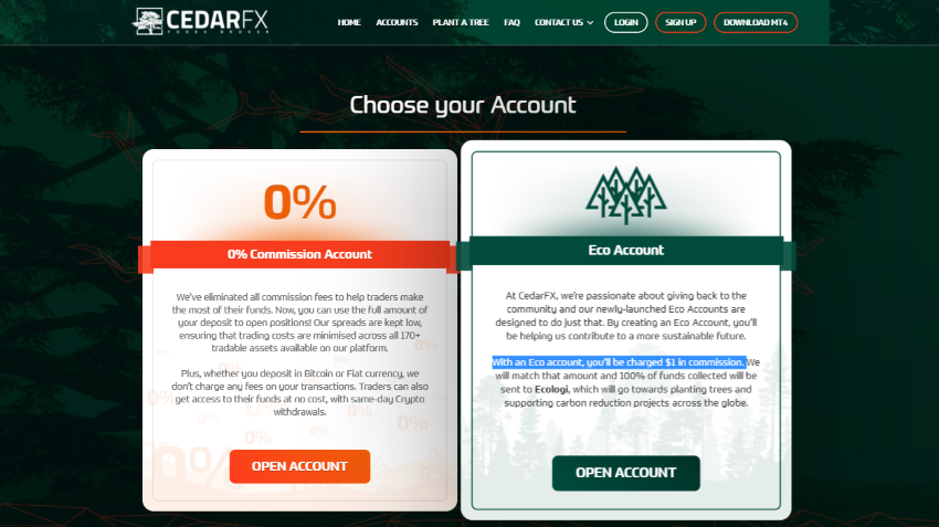CedarFX Trading Account
