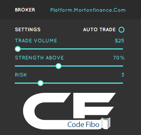 Code Fibo Binary Options Software