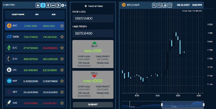 CoinBull Brokers Trading Platform