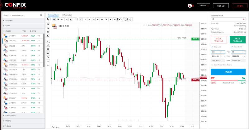 Confix Financial Brokers Trading App