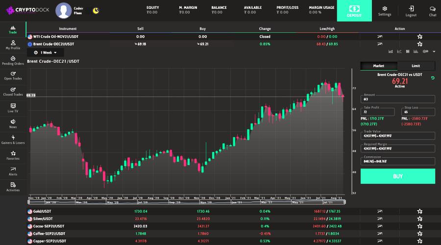 CryptoDock Trading Broker