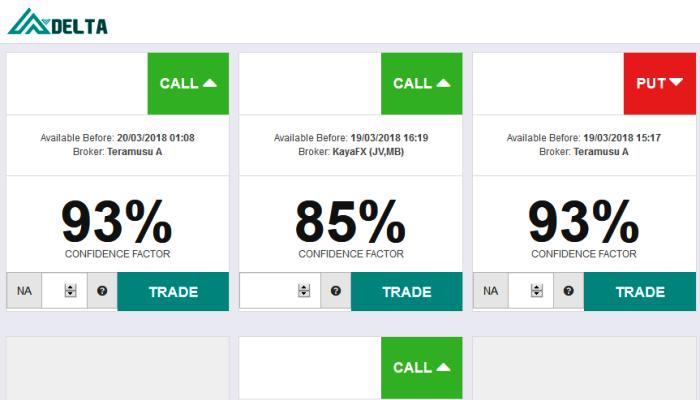 Delta forex trading