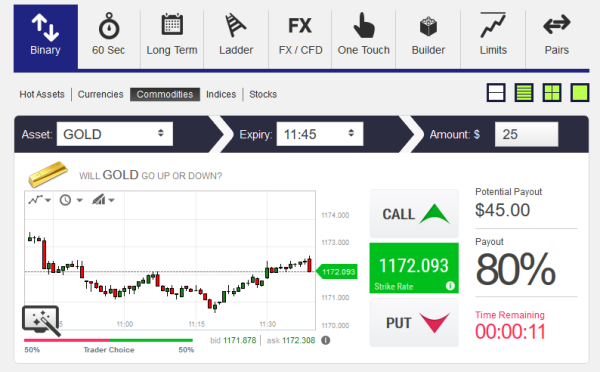 Dinero Libre Binary Options Broker