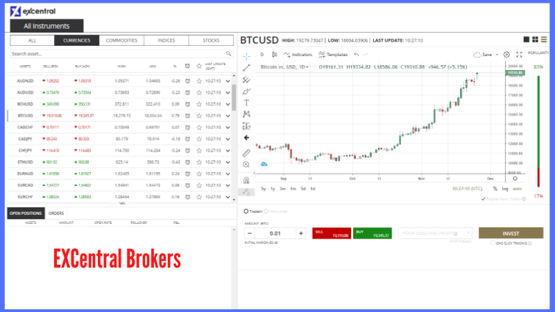 EXCentral Trading Review
