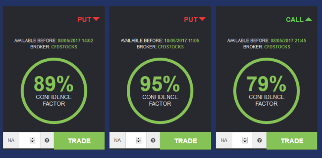 Binary options trading signals login