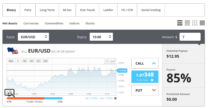 Binary options uk regulation