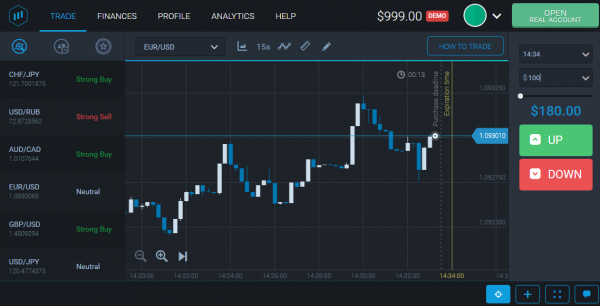 binary options experts signals and systems