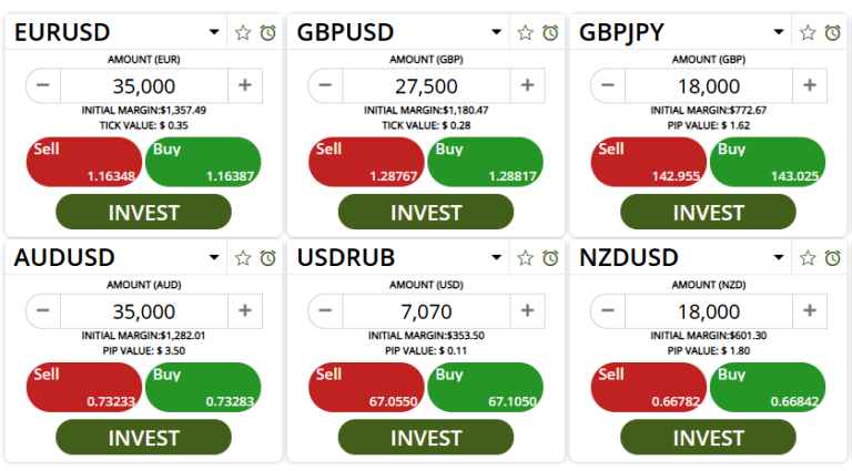 FXVC Forex and Bitcoin Brokers