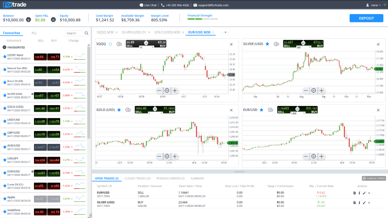 ForTrade Pro Trading App