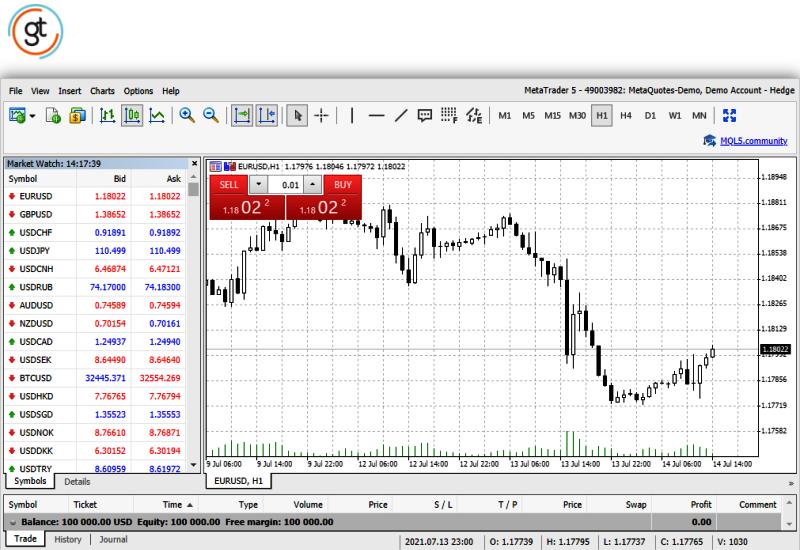 Global GT Trading App