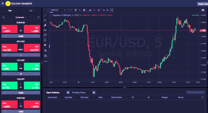 forex trading platforms us
