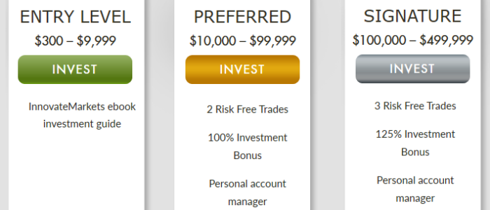 Binary options that you can use without depositing any money