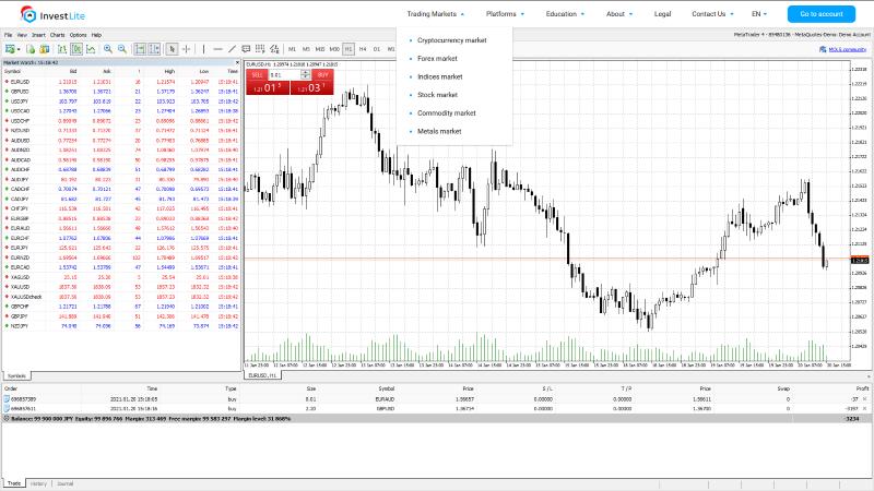 InvestLite Trading Platform
