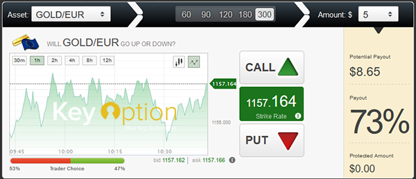 Binary options quit job
