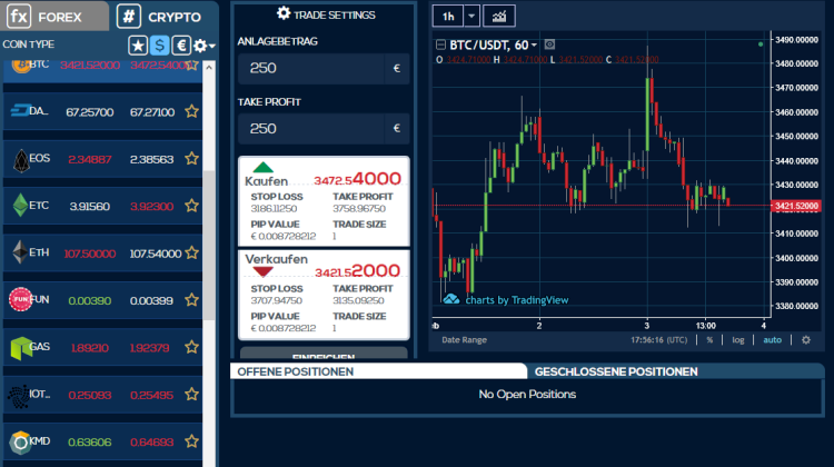 Become a Profitable Forex Trader in 5 Easy Steps