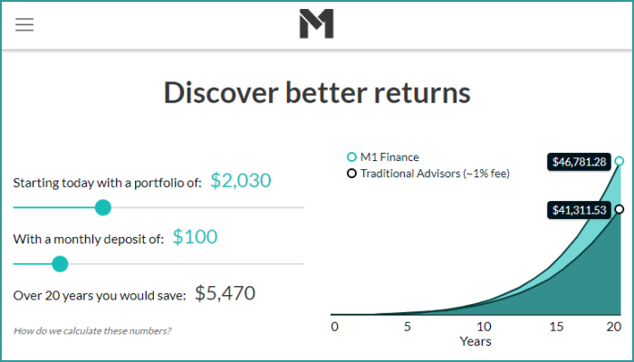 M1 Finance Robo Advisor Broker
