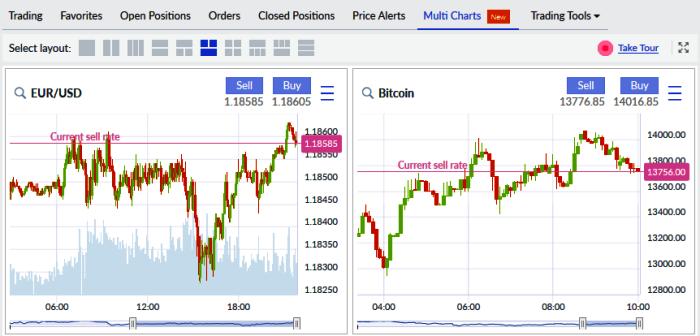 Markets.com Forex Trading Platform