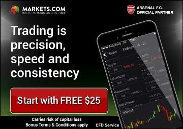 Marketscom CFD Trading