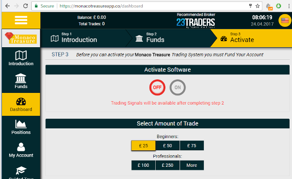 Monaco Treasure Binary Options Trading Software