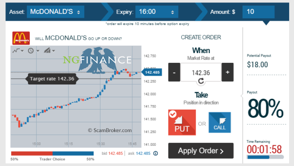 NG Finance Binary Options Broker