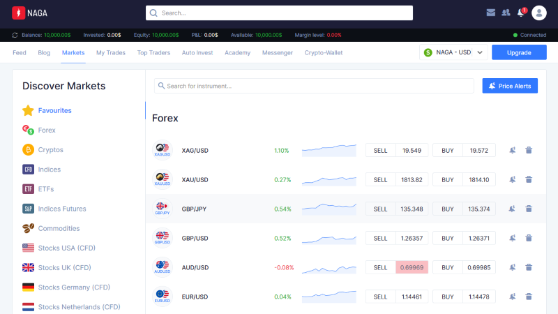 Naga Trading App Review