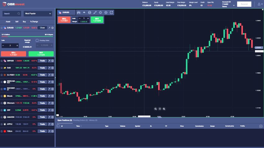 OBRinvest Trading App