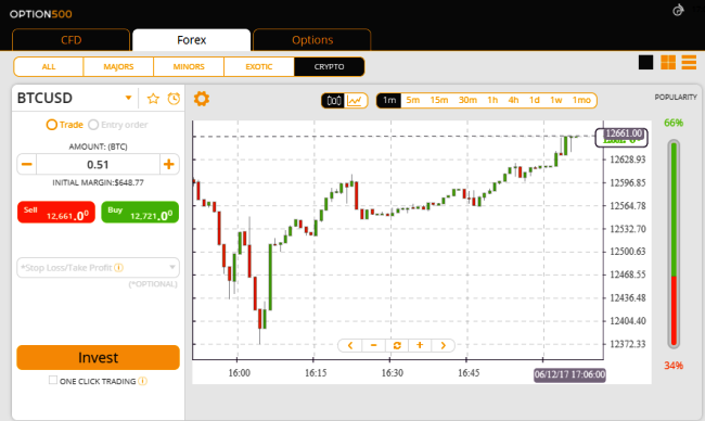 Forex speed trader reviews binary options brokers like nadex