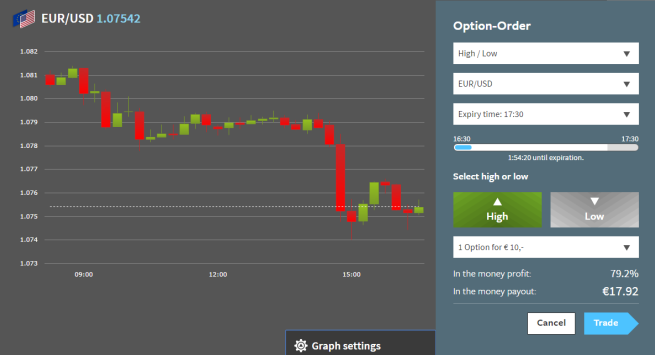 OptionClub Binary Options Broker Review