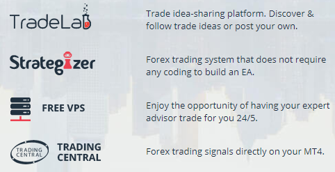 Orbex Forex Signals