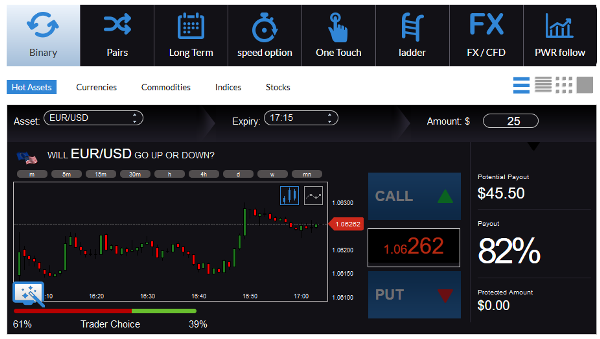 Binary options legitimate brokers