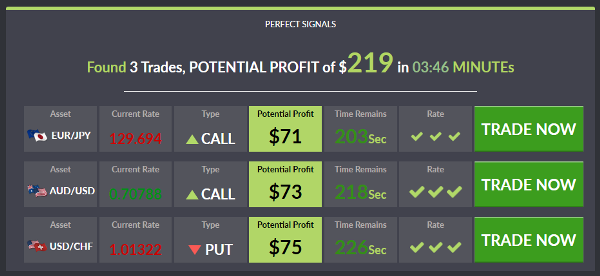 Perfect trading signals review