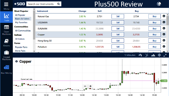 Plus500 Brokers Review