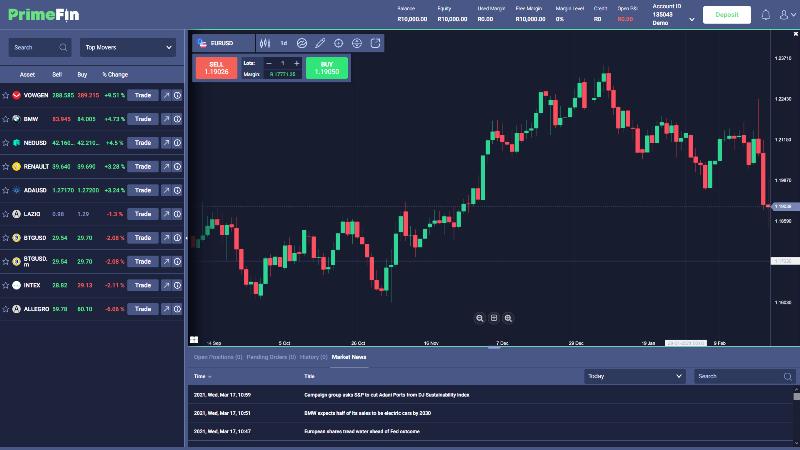 PrimeFin Trading App Review