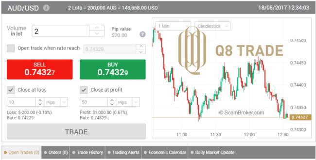 Q8Trade CFD Trading Platform