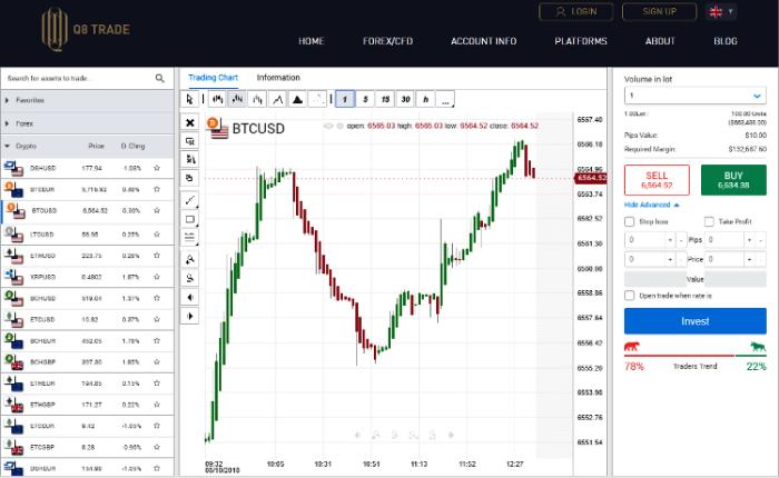 Q8Trade New Trading Platform