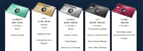 Top 3 Binary Trading Sites | Australia |