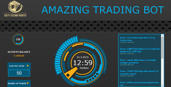 Forex trading platform software, who has the best options